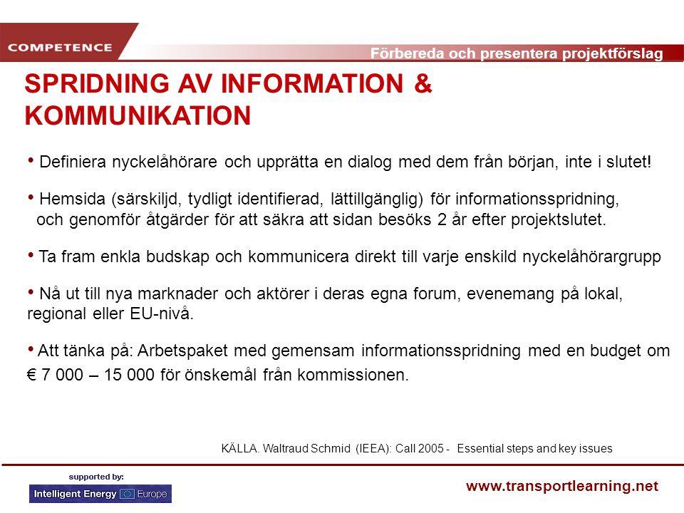 Förbereda och presentera projektförslag www.transportlearning.net SPRIDNING AV INFORMATION & KOMMUNIKATION KÄLLA. Waltraud Schmid (IEEA): Call 2005 -
