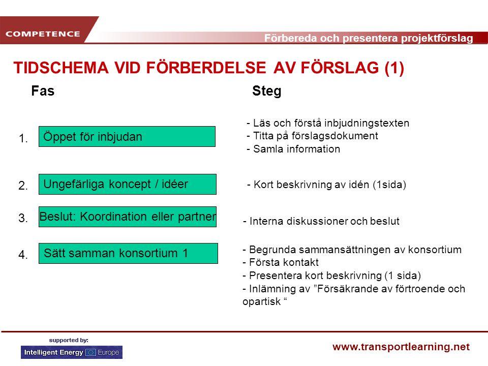 Förbereda och presentera projektförslag www.transportlearning.net TIDSCHEMA VID FÖRBERDELSE AV FÖRSLAG (1) Fas Steg Beslut: Koordination eller partner