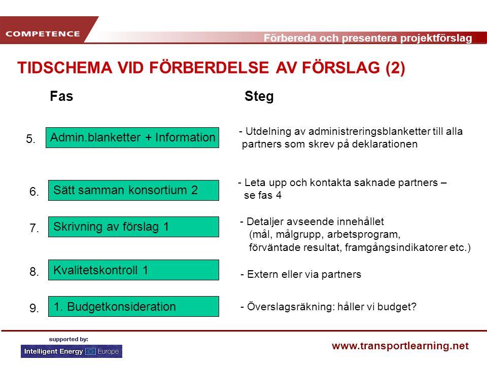 Förbereda och presentera projektförslag www.transportlearning.net TIDSCHEMA VID FÖRBERDELSE AV FÖRSLAG (2) FasSteg Kvalitetskontroll 1 8. 1. Budgetkon