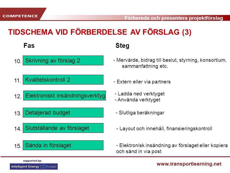 Förbereda och presentera projektförslag www.transportlearning.net TIDSCHEMA VID FÖRBERDELSE AV FÖRSLAG (3) FasSteg Skrivning av förslag 2 10. - Mervär