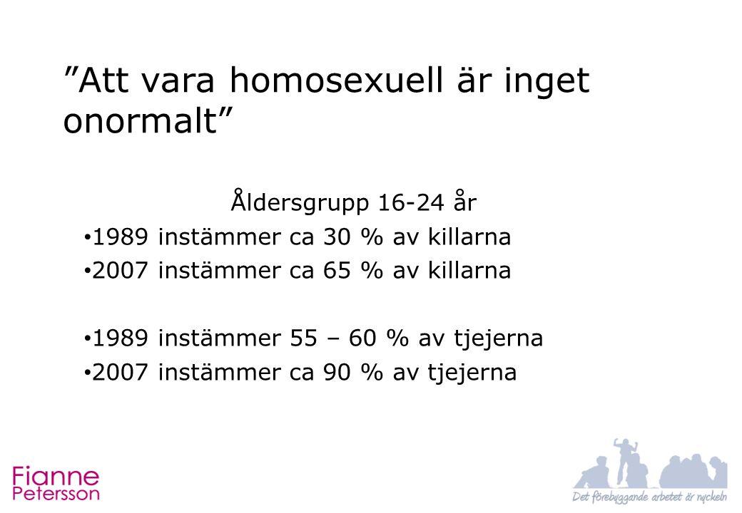 Att vara homosexuell är inget onormalt Åldersgrupp 16-24 år 1989 instämmer ca 30 % av killarna 2007 instämmer ca 65 % av killarna 1989 instämmer 55 – 60 % av tjejerna 2007 instämmer ca 90 % av tjejerna