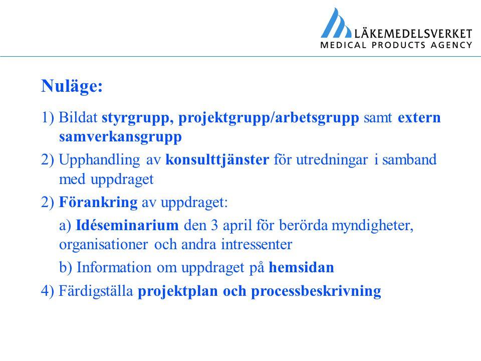 Nuläge: 1) Bildat styrgrupp, projektgrupp/arbetsgrupp samt extern samverkansgrupp 2) Upphandling av konsulttjänster för utredningar i samband med uppd