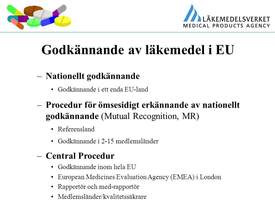 Godkännande av läkemedel i EU –Nationellt godkännande Godkännande i ett enda EU-land –Procedur för ömsesidigt erkännande av nationellt godkännande (Mu