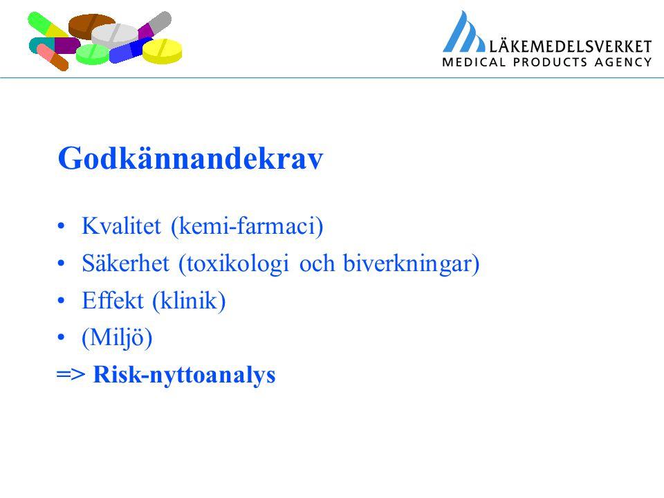 Godkännandekrav Kvalitet (kemi-farmaci) Säkerhet (toxikologi och biverkningar) Effekt (klinik) (Miljö) => Risk-nyttoanalys