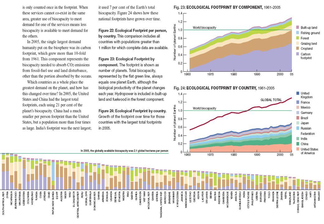 6 Innehåll Ekologiskt fotavtryck Konsumentens informationsbehov Climate Bonus projektet Demonstrationssystemet Användarrespons