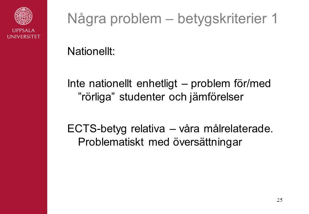 25 Några problem – betygskriterier 1 Nationellt: Inte nationellt enhetligt – problem för/med rörliga studenter och jämförelser ECTS-betyg relativa – våra målrelaterade.