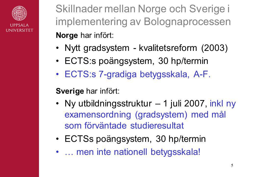 5 Skillnader mellan Norge och Sverige i implementering av Bolognaprocessen Norge har infört: Nytt gradsystem - kvalitetsreform (2003) ECTS:s poängsystem, 30 hp/termin ECTS:s 7-gradiga betygsskala, A-F.