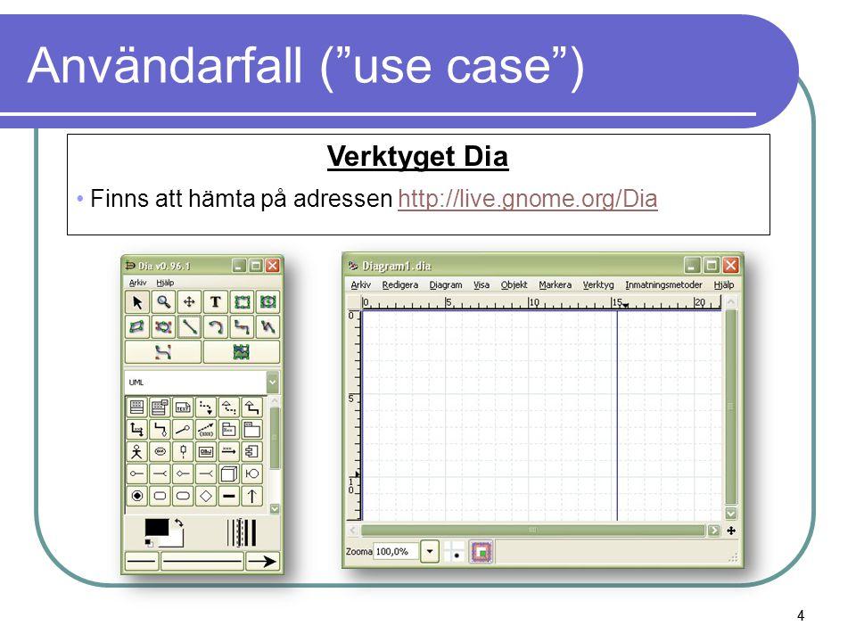 4 Verktyget Dia Finns att hämta på adressen http://live.gnome.org/Diahttp://live.gnome.org/Dia Användarfall ( use case ) 4