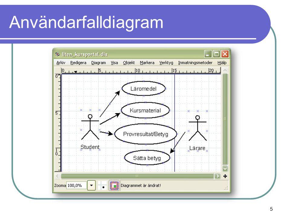 5 Användarfalldiagram 5