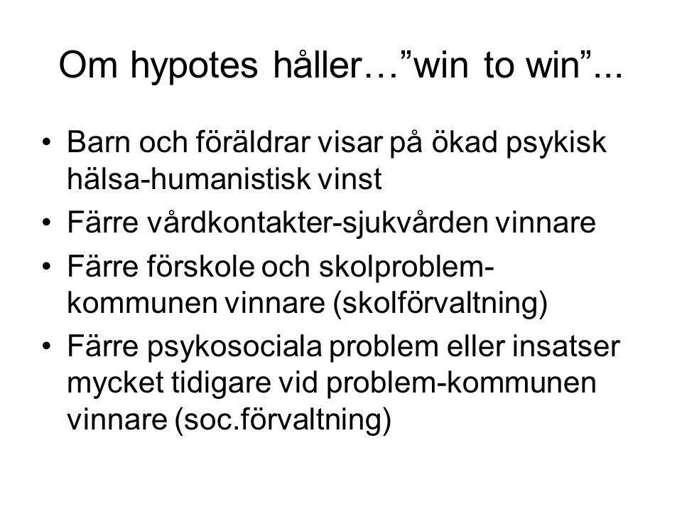 """Om hypotes håller…""""win to win""""... Barn och föräldrar visar på ökad psykisk hälsa-humanistisk vinst Färre vårdkontakter-sjukvården vinnare Färre försko"""