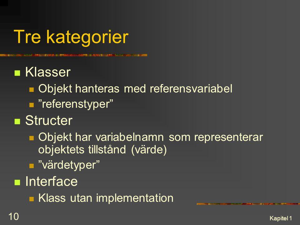 """Kapitel 1 10 Tre kategorier Klasser Objekt hanteras med referensvariabel """"referenstyper"""" Structer Objekt har variabelnamn som representerar objektets"""