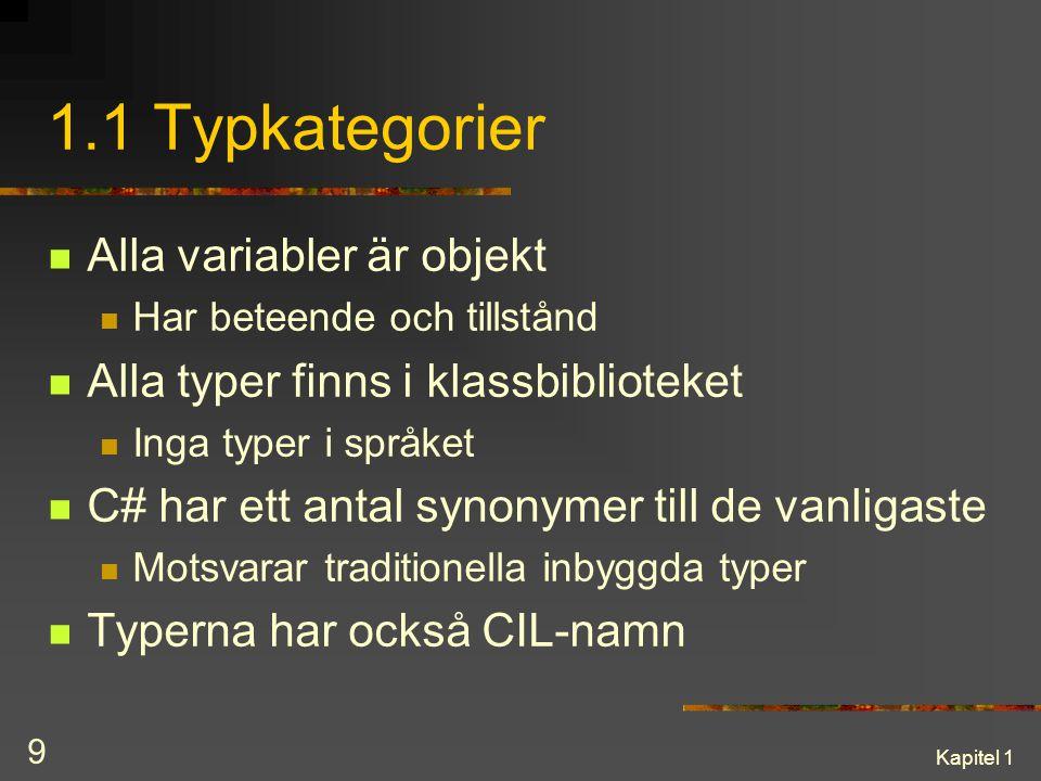 Kapitel 1 9 1.1 Typkategorier Alla variabler är objekt Har beteende och tillstånd Alla typer finns i klassbiblioteket Inga typer i språket C# har ett