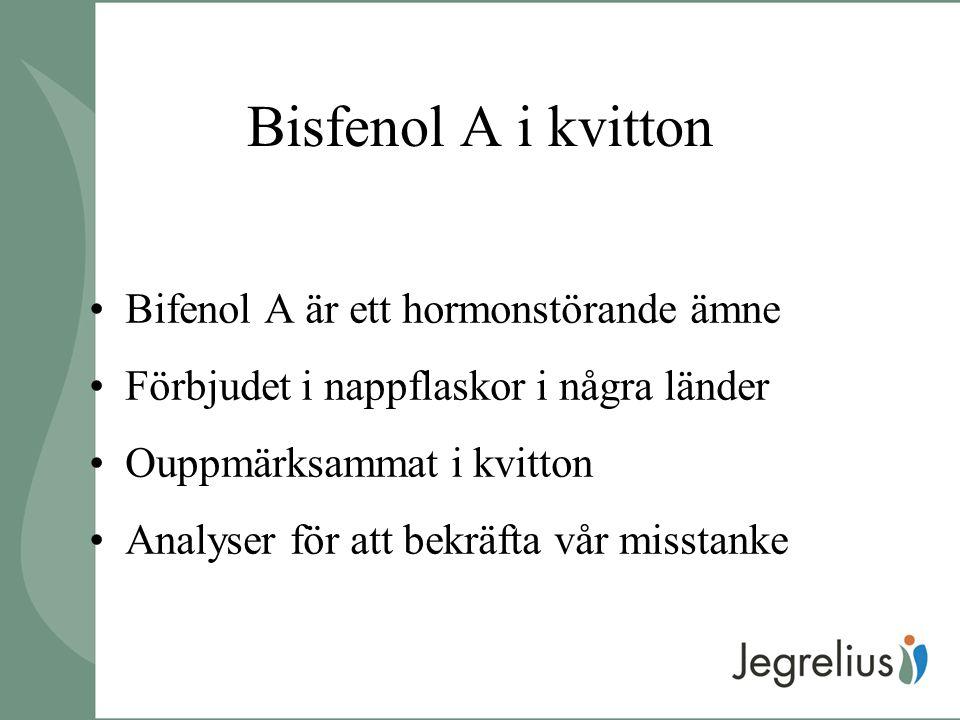 Bisfenol A i kvitton Bifenol A är ett hormonstörande ämne Förbjudet i nappflaskor i några länder Ouppmärksammat i kvitton Analyser för att bekräfta vår misstanke