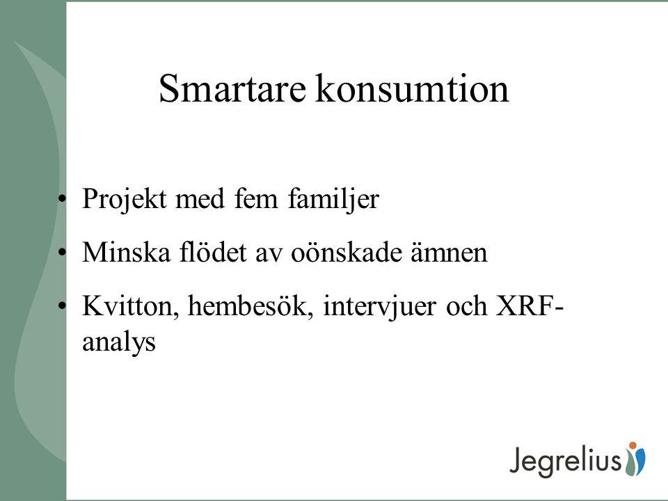 Smartare konsumtion Projekt med fem familjer Minska flödet av oönskade ämnen Kvitton, hembesök, intervjuer och XRF- analys