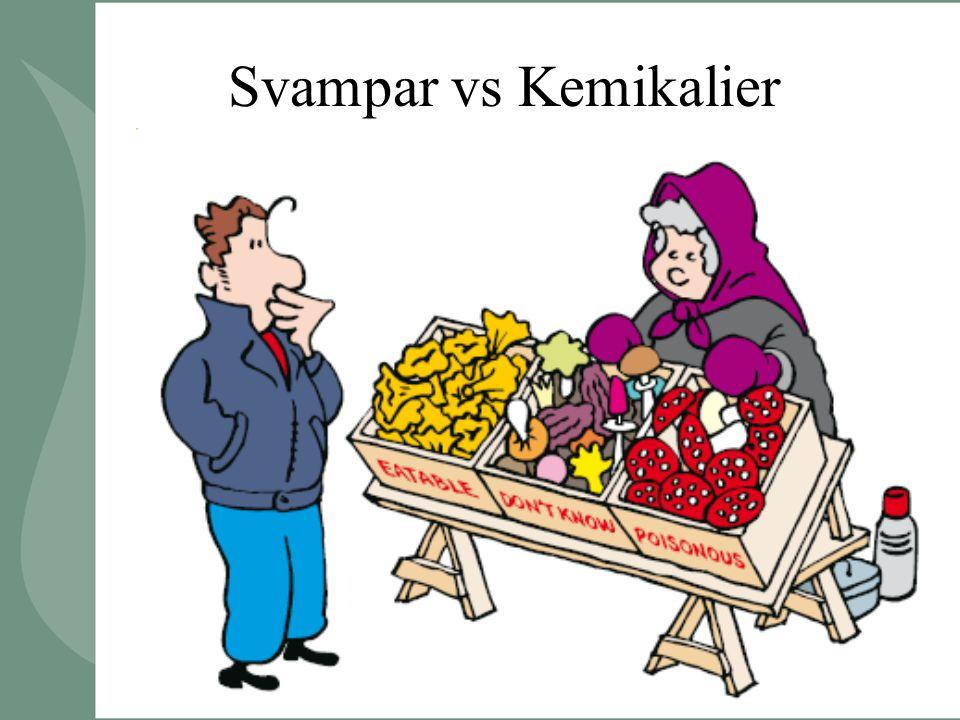 Svampar vs Kemikalier