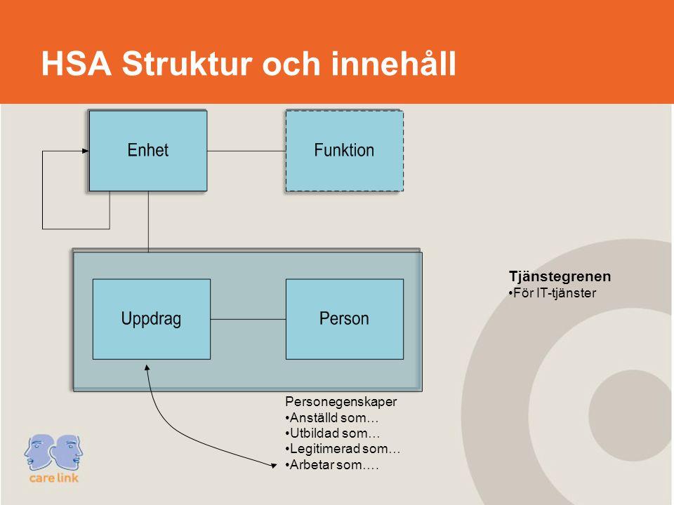 HSA Struktur och innehåll Personegenskaper Anställd som… Utbildad som… Legitimerad som… Arbetar som….
