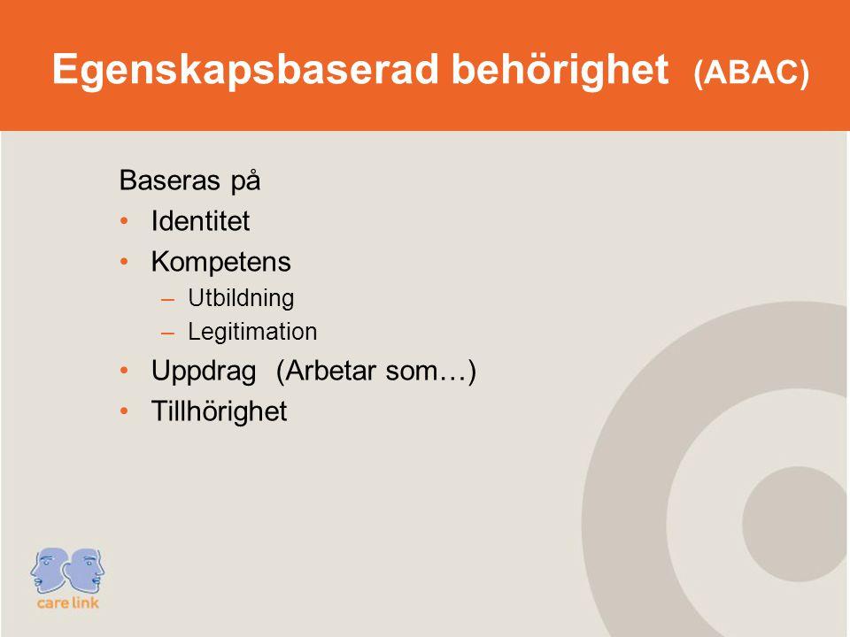 Egenskapsbaserad behörighet (ABAC) Baseras på Identitet Kompetens –Utbildning –Legitimation Uppdrag (Arbetar som…) Tillhörighet