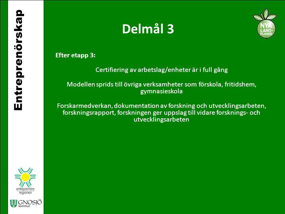 Entreprenörskap Delmål 3 Efter etapp 3: Certifiering av arbetslag/enheter är i full gång Modellen sprids till övriga verksamheter som förskola, fritid