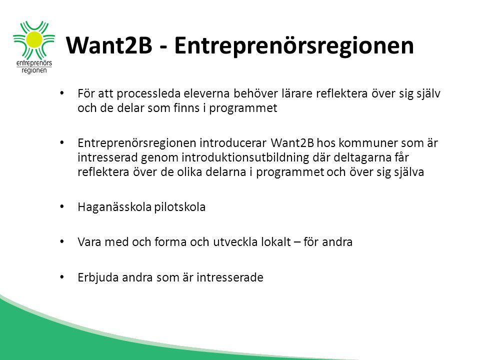Want2B - Entreprenörsregionen För att processleda eleverna behöver lärare reflektera över sig själv och de delar som finns i programmet Entreprenörsre