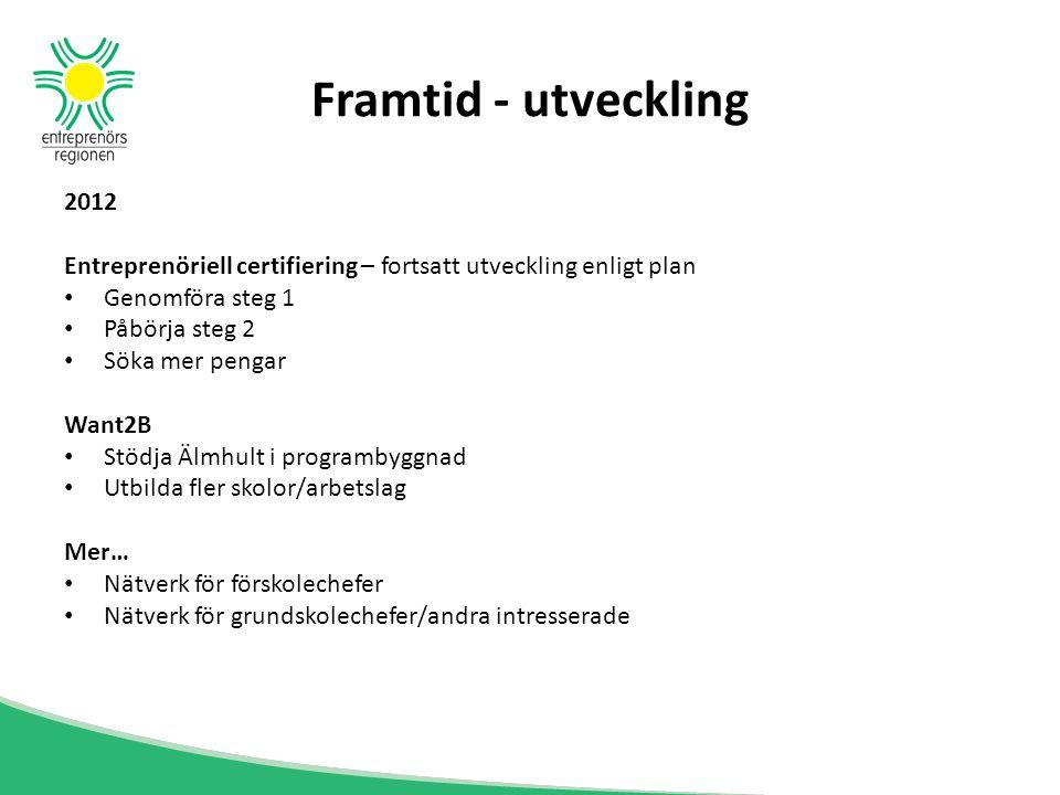 Framtid - utveckling 2012 Entreprenöriell certifiering – fortsatt utveckling enligt plan Genomföra steg 1 Påbörja steg 2 Söka mer pengar Want2B Stödja
