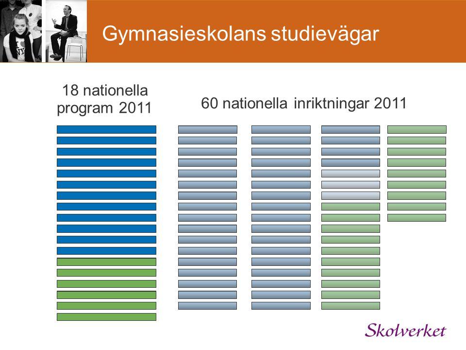 Gymnasieskolans studievägar 60 nationella inriktningar 2011 18 nationella program 2011