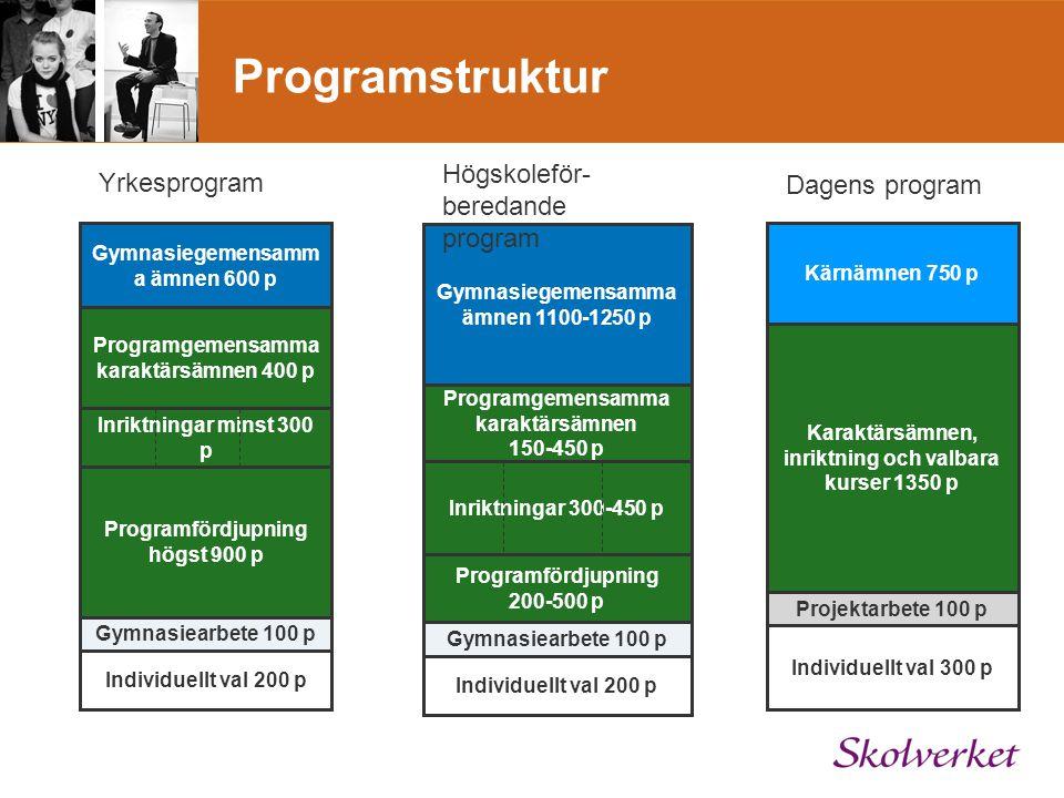 Programstruktur Gymnasiegemensamma ämnen 1100-1250 p Programgemensamma karaktärsämnen 150-450 p Gymnasiearbete 100 p Individuellt val 200 p Inriktning