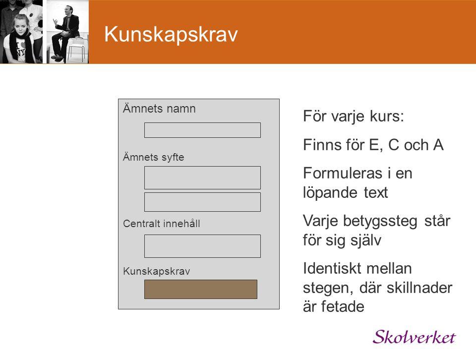 Kunskapskrav Ämnets namn Ämnets syfte Centralt innehåll Kunskapskrav För varje kurs: Finns för E, C och A Formuleras i en löpande text Varje betygsste