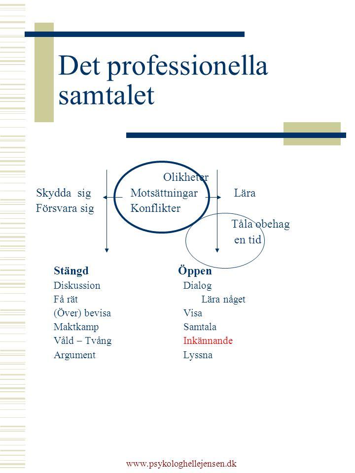 www.psykologhellejensen.dk Det professionella samtalet Olikheter Skydda sigMotsättningar Lära Försvara sigKonflikter Tåla obehag en tid StängdÖppen Di