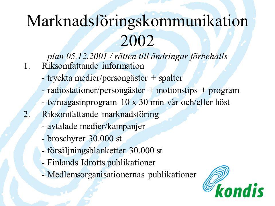 Marknadsföringskommunikation 2002 plan 05.12.2001 / rätten till ändringar förbehålls 1.Riksomfattande information - tryckta medier/persongäster + spalter - radiostationer/persongäster + motionstips + program - tv/magasinprogram 10 x 30 min vår och/eller höst 2.Riksomfattande marknadsföring - avtalade medier/kampanjer - broschyrer 30.000 st - försäljningsblanketter 30.000 st - Finlands Idrotts publikationer - Medlemsorganisationernas publikationer