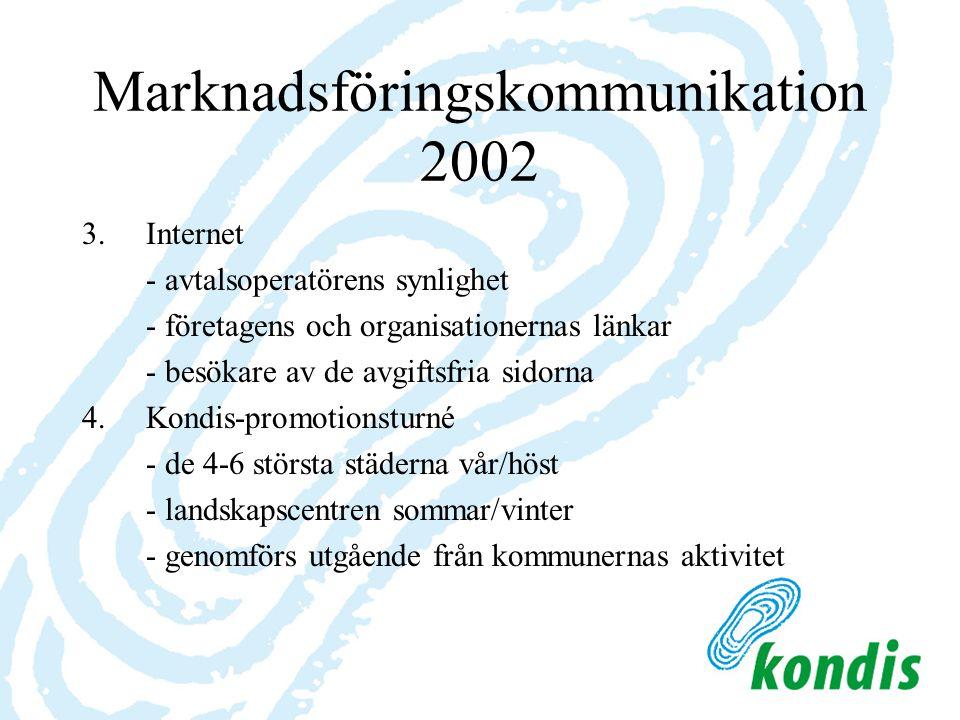 Marknadsföringskommunikation 2002 3.Internet - avtalsoperatörens synlighet - företagens och organisationernas länkar - besökare av de avgiftsfria sido