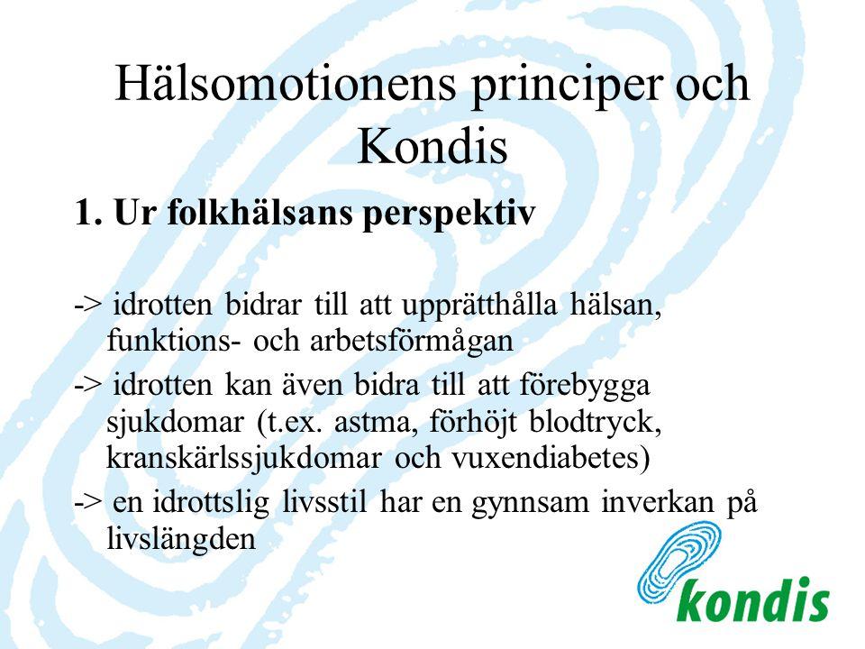 Hälsomotionens principer och Kondis 1.