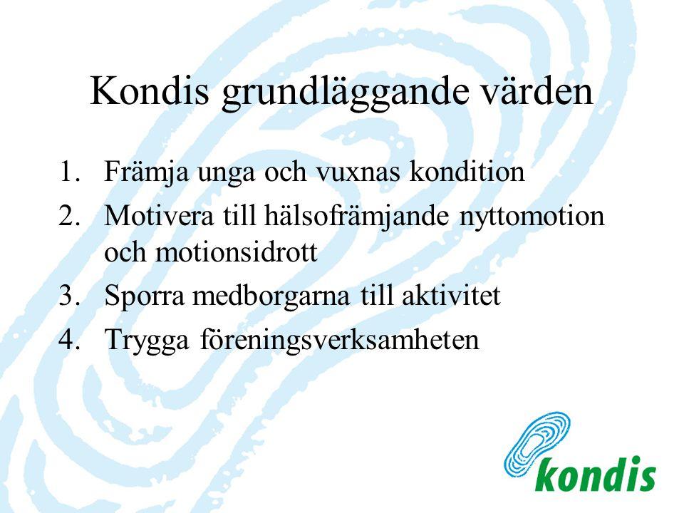 Kondis grundläggande värden 1.Främja unga och vuxnas kondition 2.Motivera till hälsofrämjande nyttomotion och motionsidrott 3.Sporra medborgarna till