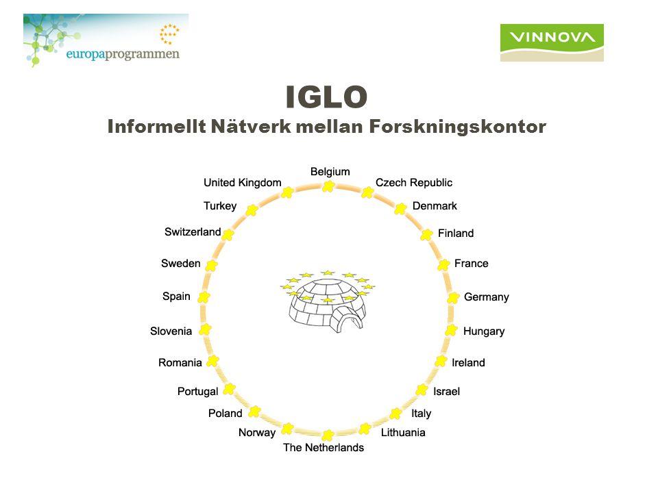 IGLO Informellt Nätverk mellan Forskningskontor