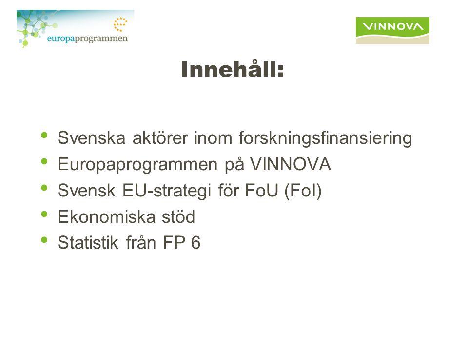 Innehåll: Svenska aktörer inom forskningsfinansiering Europaprogrammen på VINNOVA Svensk EU-strategi för FoU (FoI) Ekonomiska stöd Statistik från FP 6
