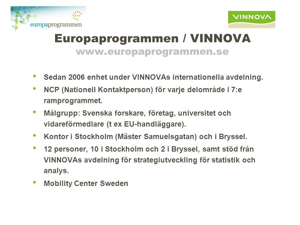 Europaprogrammen / VINNOVA www.europaprogrammen.se Sedan 2006 enhet under VINNOVAs internationella avdelning.