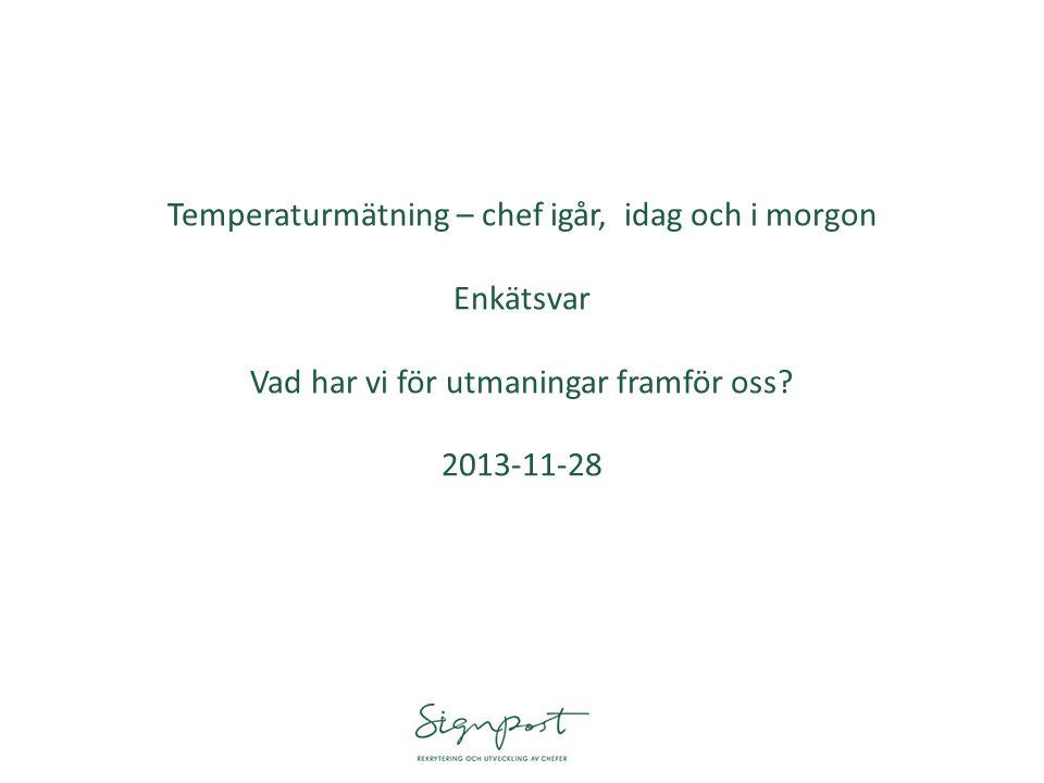 Temperaturmätning – chef igår, idag och i morgon Enkätsvar Vad har vi för utmaningar framför oss? 2013-11-28