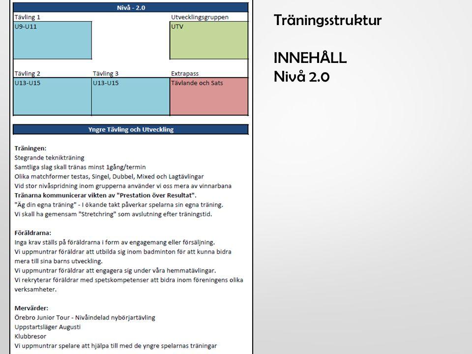 Träningsstruktur INNEHÅLL Nivå 2.0