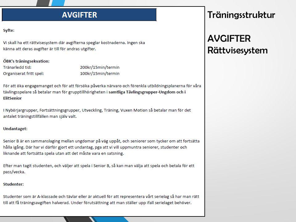 Träningsstruktur AVGIFTER Rättvisesystem