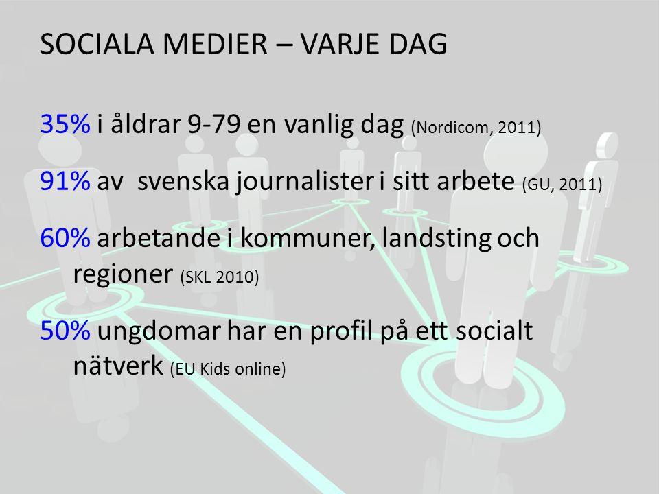 SOCIALA MEDIER – VARJE DAG 35% i åldrar 9-79 en vanlig dag (Nordicom, 2011) 91% av svenska journalister i sitt arbete (GU, 2011) 60% arbetande i kommu