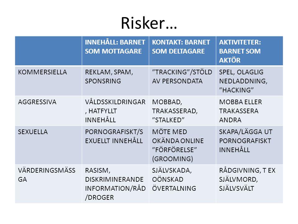 """Risker… INNEHÅLL: BARNET SOM MOTTAGARE KONTAKT: BARNET SOM DELTAGARE AKTIVITETER: BARNET SOM AKTÖR KOMMERSIELLAREKLAM, SPAM, SPONSRING """"TRACKING""""/STÖL"""