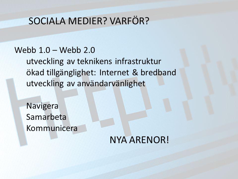 SOCIALA MEDIER? VARFÖR? Webb 1.0 – Webb 2.0 utveckling av teknikens infrastruktur ökad tillgänglighet: Internet & bredband utveckling av användarvänli