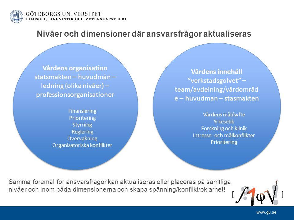 www.gu.se Nivåer och dimensioner där ansvarsfrågor aktualiseras Vårdens organisation statsmakten – huvudmän – ledning (olika nivåer) – professionsorga