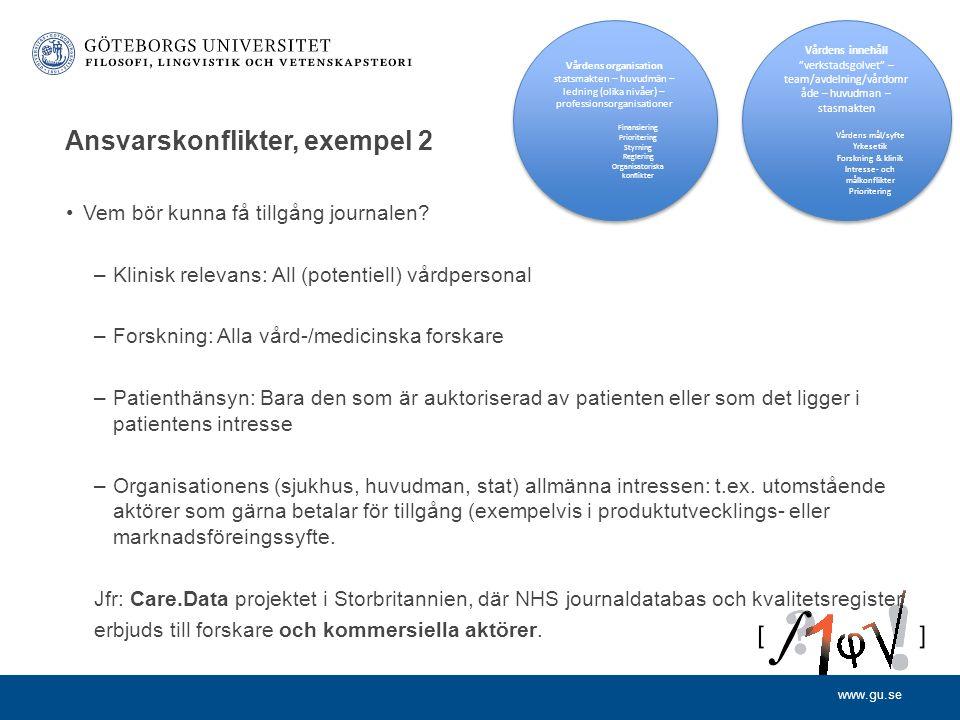 www.gu.se Ansvarskonflikter, exempel 2 Vem bör kunna få tillgång journalen? –Klinisk relevans: All (potentiell) vårdpersonal –Forskning: Alla vård-/me
