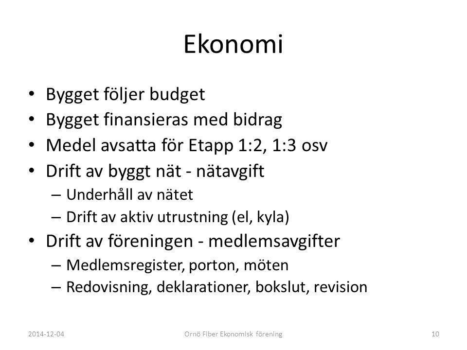 Ekonomi Bygget följer budget Bygget finansieras med bidrag Medel avsatta för Etapp 1:2, 1:3 osv Drift av byggt nät - nätavgift – Underhåll av nätet –