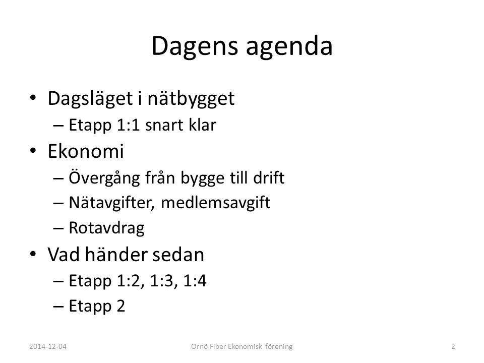 Dagens agenda Dagsläget i nätbygget – Etapp 1:1 snart klar Ekonomi – Övergång från bygge till drift – Nätavgifter, medlemsavgift – Rotavdrag Vad hände