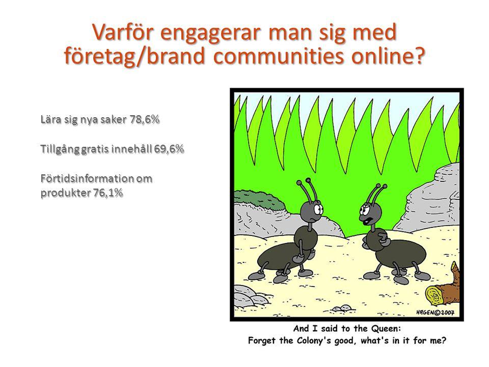 Varför engagerar man sig med företag/brand communities online? Lära sig nya saker 78,6% Tillgång gratis innehåll 69,6% Förtidsinformation om produkter