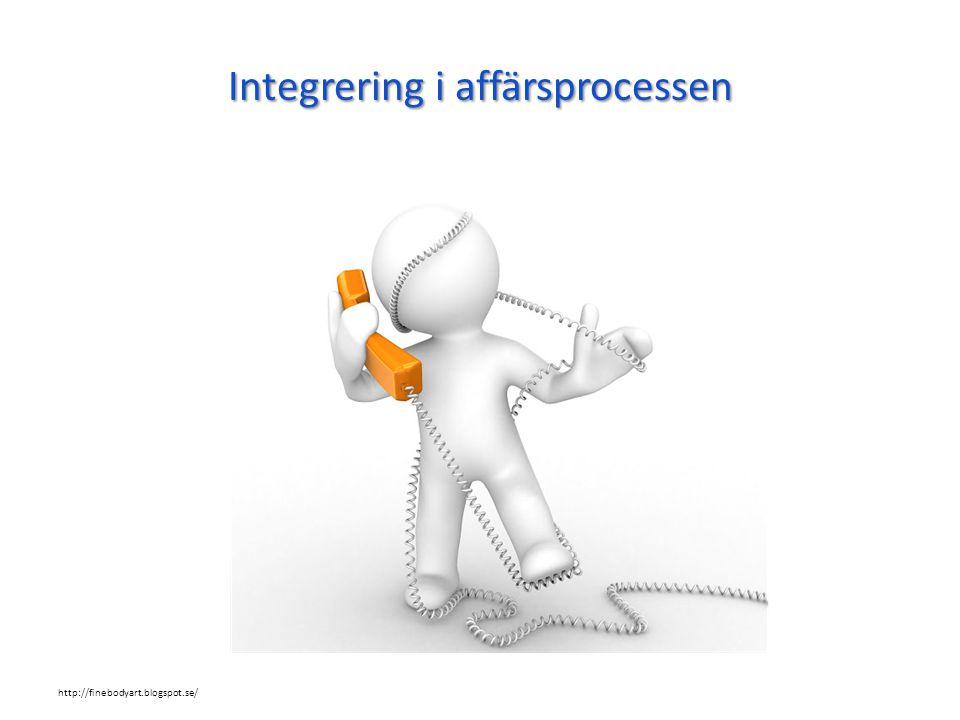 Integrering i affärsprocessen http://finebodyart.blogspot.se/