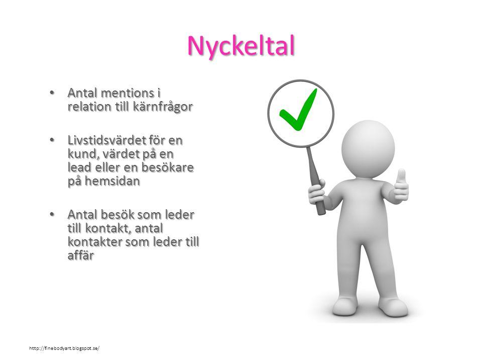 Nyckeltal Antal mentions i relation till kärnfrågor Antal mentions i relation till kärnfrågor Livstidsvärdet för en kund, värdet på en lead eller en b