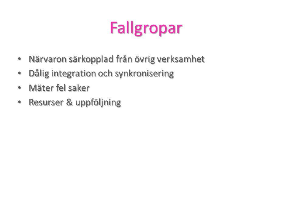 Fallgropar Närvaron särkopplad från övrig verksamhet Närvaron särkopplad från övrig verksamhet Dålig integration och synkronisering Dålig integration