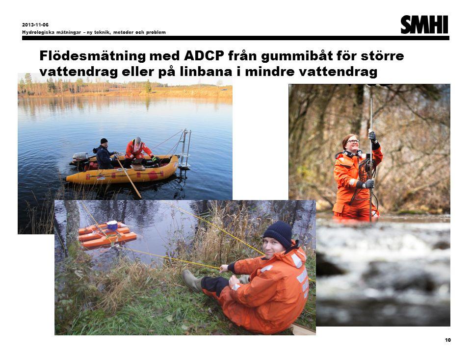 Flödesmätning med ADCP från gummibåt för större vattendrag eller på linbana i mindre vattendrag Hydrologiska mätningar – ny teknik, metoder och problem 10 2013-11-06 10 Linbanor med lösa tyglar